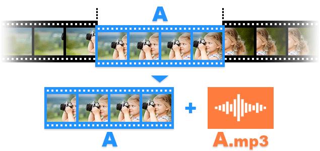 视频中导出音频MP3